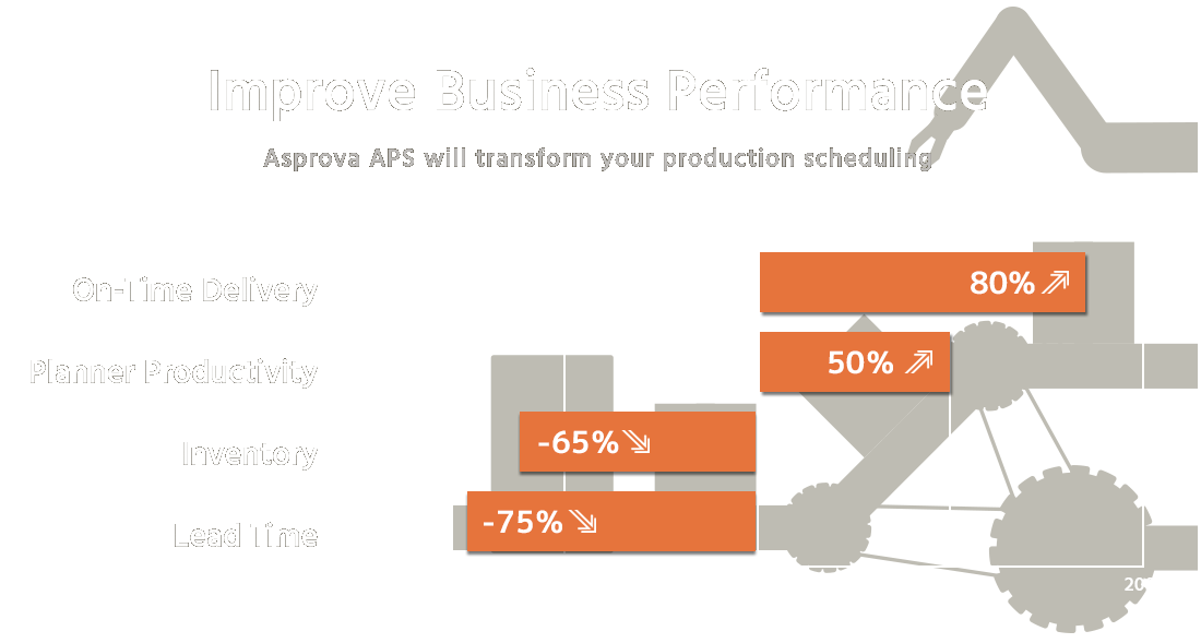 Improve Business Performance. Asprova APS will transform your production scheduling.